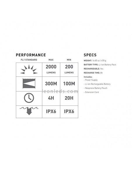 Especificaciones LedLenser XEO19R | LedLenser XEO19r | Frontal LED | LeonLeds Iluminación