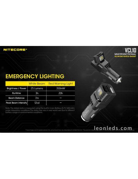 Adaptador de mechero Multifunción con base magnética y Luz LED Blanca y Roja | LeonLeds Iluminación