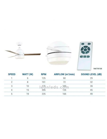 Ventilador de Techo Hanna ultra silencioso blanco de Sulion | LeonLeds Iluminación