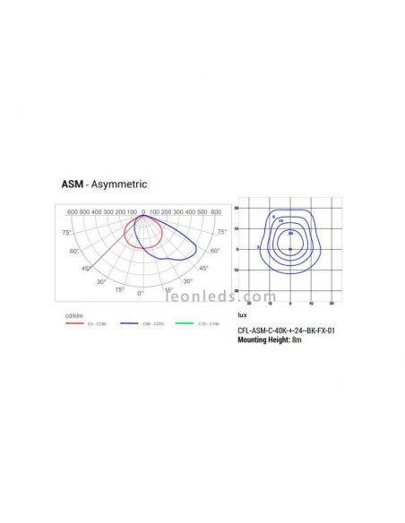 Óptica Asimétrica foco LED para exterior Cree CFL | LeonLeds Focos LED exterior Cree