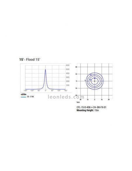 Óptica 15º focos LED para exterior CREE CFL | LeonLeds Focos LED Cree CFL