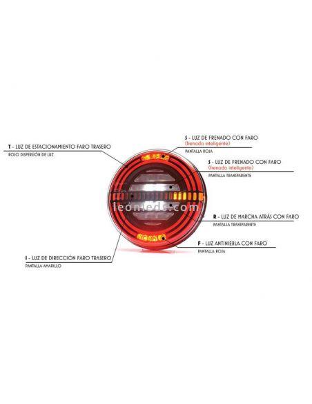 Piloto LED trasero de 5 funciones redondo novedad 2019 | LeonLeds Pilotos LED