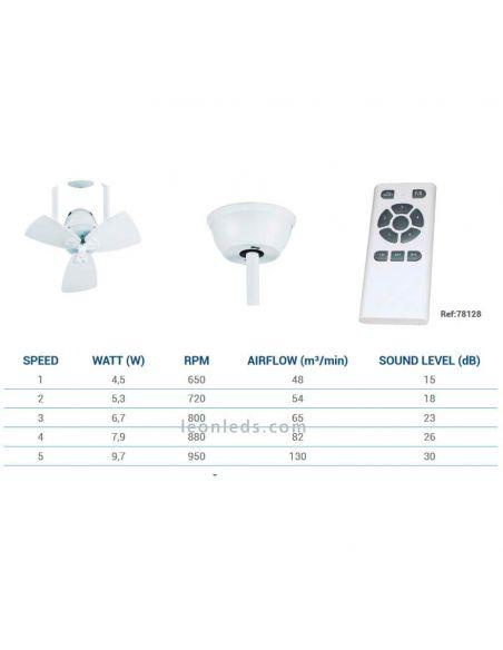 Ventilador de Techo Handhair Blanco sin luz de Sulion al mejor precio | LeonLeds