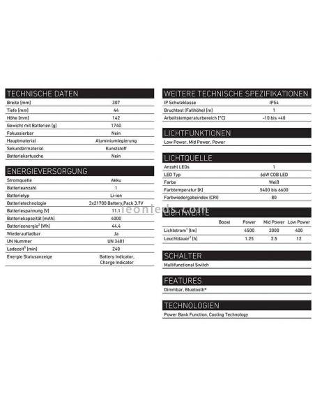 Caracteristicas LedLenser if8r