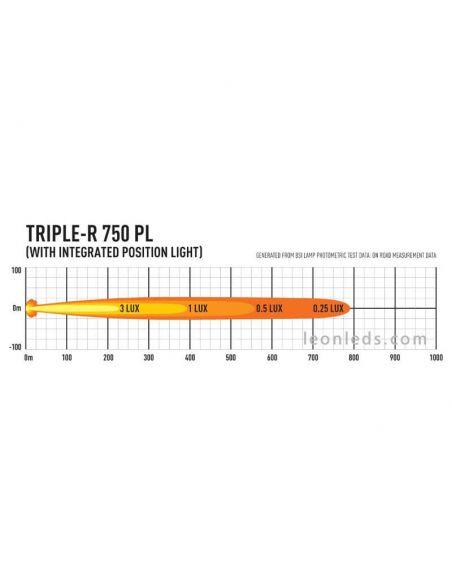 Barra de LED Homologada Triple R 750 con luz de posición 9-32V 45W 27Cm LeonLeds