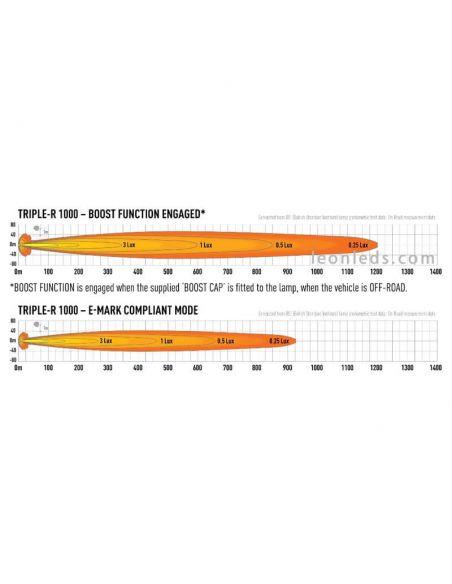 Diagrama Barra LED Lazer Triple R-8 1000 90W 45Cm