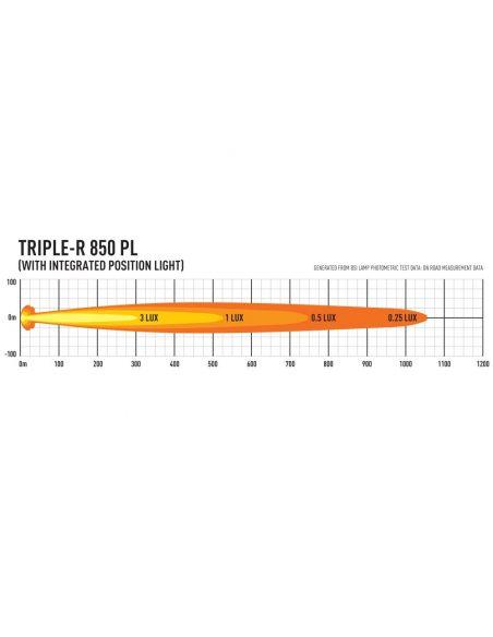 Barra LED Lazer Triple R-6 850 con luz de posición 9-32V 66W 36,2Cm