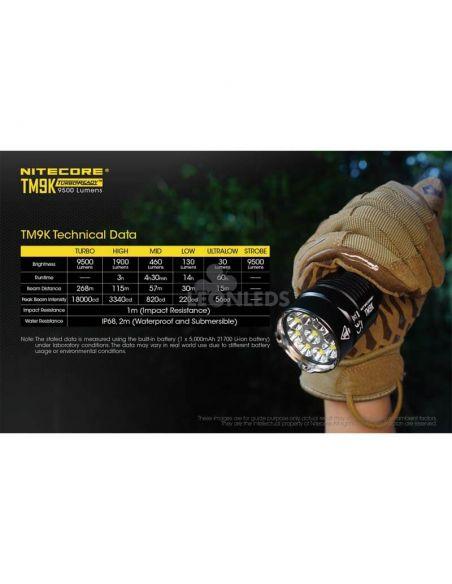 Linterna de Mano Nitecore TM9K 9500Lm Turbo Ready | para expediciones militares | LeonLeds Iluminación
