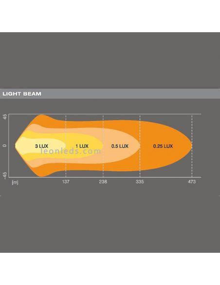 Diagrama luz de Barra LED Combo Homologada LightBar VX500-CB 72W 58,2Cm LEDDL118-CB Osram | LeonLeds Iluminación